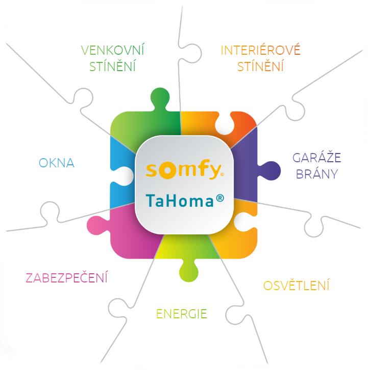 Somfy Tahoma všestranné použití